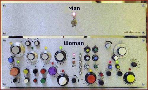 The Difference Between Men & Women Finally Explained - 500.jpg