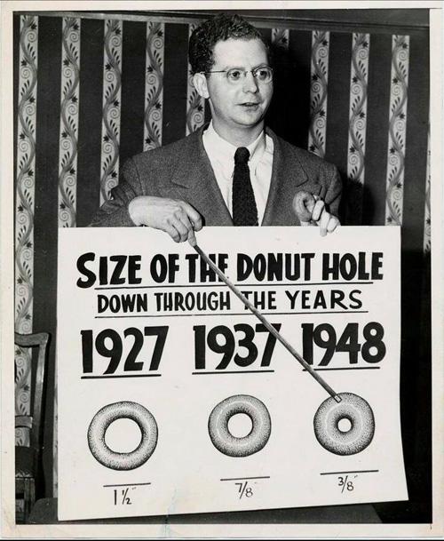 Donut Hole Size-500.jpg